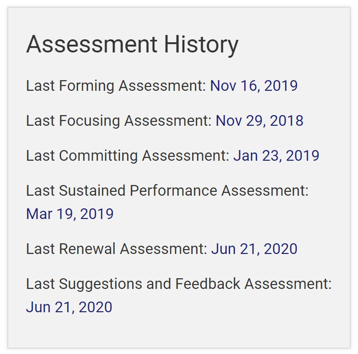 Your Assessment History