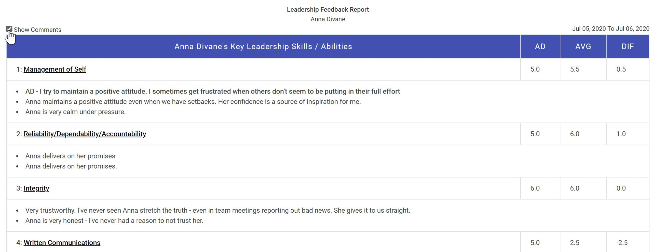 2020-07-08_Leadership Feedback Report with Comments