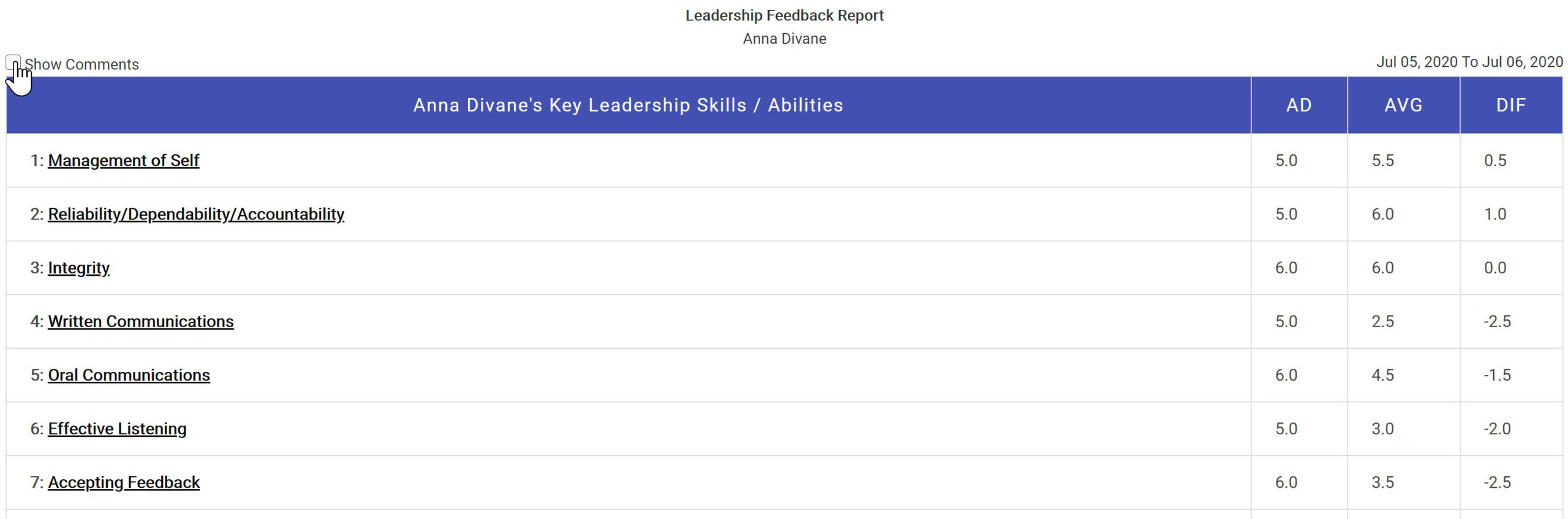 2020-07-08_Leadership Feedback Report without Comments